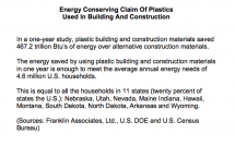 AA-Energy-Conserving-Claim-Of-Plastics