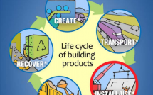 Life-Cycle-Analysis-Plus-Use-Phase-Explained