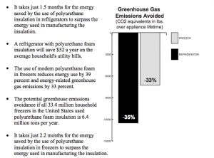 PLASTICS ENERGY AND GREENHOUSE GAS SAVINGS USING REFRIGERATOR AND FREEZER INSULATION AS A CASE STUDY