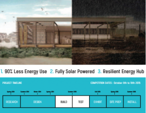 Using-Plastics-To-Design-A-Home-That-Is-Both-Sustainable-and-Resilient
