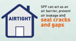 Featured Graphic CPI Airtight Home