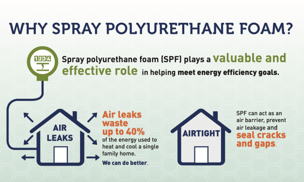 spray foam infographic